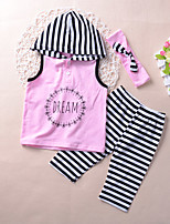 cheap -Girls' Daily Going out Striped Clothing Set, Cotton Spring Summer Sleeveless Simple Casual Blushing Pink