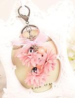 cheap -Romance Keychain Favors Alloy Keychain Favors - 1