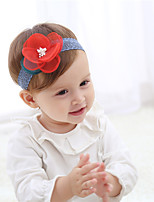 cheap -Girls' Hair Accessories, All Seasons Lace Headbands - Red