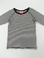 cheap -Girls' Daily Striped Color Block Tee, Cotton Spring Summer 3/4 Length Sleeves Casual Active Black