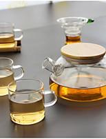 cheap -5 pcs Glasses Tea Strainer Heatproof High Quality ,  20*30*25cm