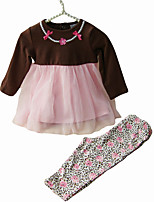 cheap -Girls' Daily Color Block Clothing Set, Polyester Spring Long Sleeves Cute Brown