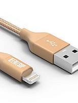 Недорогие -Подсветка Адаптер USB-кабеля Быстрая зарядка Высокая скорость Кабель Назначение iPhone 100cm Нейлон