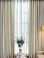 Недорогие -Шторы портьеры Гостиная В полоску Современный стиль Хлопок / полиэфир С принтом