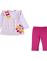 cheap -Girls' Daily Holiday Floral Clothing Set, Cotton Polyester Summer Long Sleeves Cute White