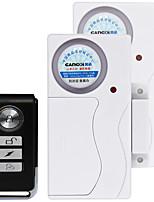 abordables -GQ-WXYK02 Sensor de puerta y ventana Plataforma Obturador a distancia cordón de desenganche Contactos de Entrada de PuertaforInterior