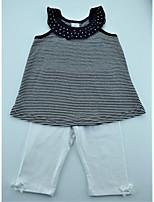 cheap -Toddler Girls' Polka Dot Striped Sleeveless Clothing Set