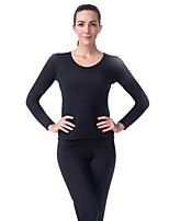 cheap -LIFURIOUS Women's Full Wetsuit Diving Suit High Elasticity Long Sleeve Solid Colored / Back Zipper
