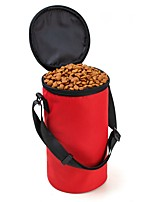 cheap -24.5L L Dogs / Cats / Pets Feeders Pet Bowls & Feeding Portable / Mini / Travel Black / Red