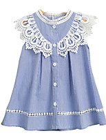 cheap -Kids / Toddler Girls' Blue & White Striped / Color Block / Patchwork Short Sleeve Dress