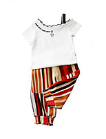 cheap -Kids Girls' Striped Print Short Sleeve Clothing Set