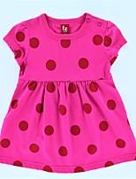 cheap -Toddler Girls' Polka Dot Short Sleeve Dress