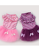 cheap -Dogs Jumpsuit Dog Clothes Striped / Bowknot Purple / Pink Cotton Costume For Pets Female Stylish
