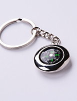 cheap -Compasses Mini / Multi Function / Directional Outdoor Exercise Chrome cm pcs