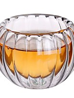 cheap -Drinkware High Boron Glass Tea Cup / Glass Heat-Insulated / Girlfriend Gift / Cute 6pcs