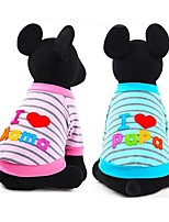 cheap -Dogs Cats Pets Shirt / T-Shirt Dog Clothes Striped Patterned Letter & Number Blue Pink Cotton / Polyester Costume For Pets Female Casual