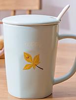 cheap -Drinkware Porcelain Coffee Mug Mug Heat-Insulated 1pcs