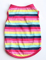 cheap -Dogs / Cats / Pets Vest Dog Clothes Striped / Color Block / Quotes & Sayings Fuchsia / Blue Cotton Costume For Pets Female Casual / Daily
