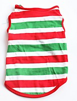 cheap -Dogs / Cats / Pets Vest Dog Clothes Striped / Color Block Red Cotton Costume For Pets Male Casual / Daily / Trendy