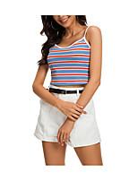 cheap -Women's Basic T-shirt - Striped Blue & White