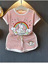 cheap -Kids Girls' Striped / Color Block Short Sleeve Clothing Set