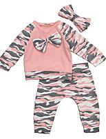 cheap -Baby Girls' Basic Color Block Long Sleeve Clothing Set / Toddler