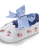 cheap -Girls' Shoes Canvas Spring / Fall Comfort / First Walkers / Crib Shoes Flats Bowknot / Flower / Gore for Baby White / Blue / Pink / Wedding / Party & Evening