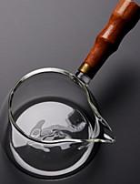 Недорогие -стекло Чайный 1шт Чайные чашки