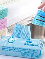 Недорогие -Кухня Чистящие средства Нетканые ткани Тряпка / щетка Anti-Dust / Антипригарное покрытие 1шт