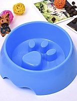 cheap -6 L L Dogs / Rabbits / Cats Bowls & Water Bottles / Feeders Pet Bowls & Feeding Portable / Mini / Trainer Green / Blue / Pink