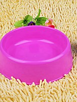 cheap -3 L L Dogs / Rabbits / Cats Bowls & Water Bottles / Feeders Pet Bowls & Feeding Portable / Waterproof / Durable Purple / Yellow / Blue