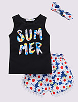 cheap -Kids Girls' Active Floral Print Sleeveless Cotton Clothing Set