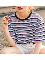 economico -T-shirt Per donna Essenziale Retato, A strisce Blu e bianco