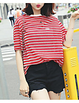 cheap -Women's Active / Basic T-shirt - Striped Black & Red, Patchwork