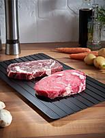 Недорогие -Кухонные принадлежности пластик Лучшее качество / Креатив Мясо и птица Для мяса 1шт