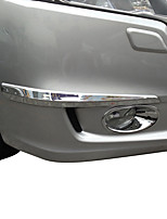 abordables -0.4 m Bumper de voiture for Pare-chocs avant de voiture Cool Business ABS For Honda 2014 / 2015 Odyssey / Levin