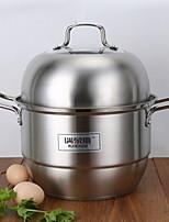 cheap -Cookware Stainless Steel / Metal irregular Cookware 1 pcs