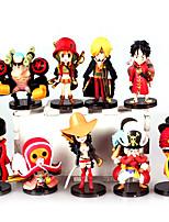 Недорогие -Аниме Фигурки Вдохновлен One Piece Monkey D. Luffy ПВХ 7 cm См Модель игрушки игрушки куклы