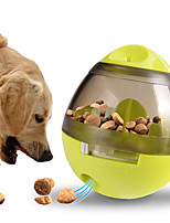 cheap -0.1 L L Dogs / Cats Feeders Pet Bowls & Feeding Trainer / Outdoor / Travel Red / Green