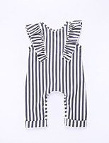 cheap -Baby Girls' Vintage Solid Colored / Striped Sleeveless Cotton Romper / Toddler