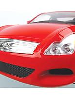 Недорогие -Машинка на радиоуправлении Rastar 28000 2.4G Автомобиль 1:14 8 km/h КМ / Ч Подсветка / На пульте управления