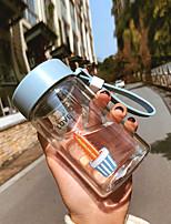 Недорогие -Drinkware Высокое боровое стекло Стекло Компактность / Милые 1 pcs