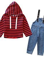 Недорогие -Дети (1-4 лет) Девочки Классический Однотонный Длинный рукав Набор одежды