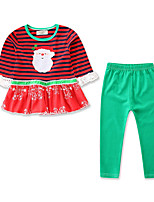 cheap -Kids / Toddler Girls' Striped / Patchwork Long Sleeve Clothing Set
