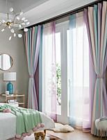 Недорогие -Шторы портьеры Спальня Современный стиль 100% Полиэфир С принтом