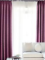 Недорогие -Шторы портьеры Спальня Геометрический принт Полиэстер Активный краситель