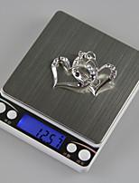 Недорогие -1 pcs Нержавеющая сталь + пластик Масштабная линейка Измерительный прибор
