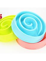 abordables -0.5 L L Chiens / Chats Mangeoires Animaux de Compagnie Bols & alimentation Portable / Lavable / Durable Vert / Bleu / Rose