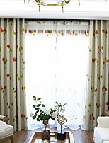 cheap -Curtains Drapes Bedroom Floral / Geometric Polyester Printed