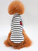 baratos -Cachorros / Gatos Camiseta Roupas para Cães Listrado Branco / Azul Algodão Ocasiões Especiais Para animais de estimação Unisexo Estilo simples / Casual / desportivo